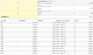 Nikon_Direct_Orico_info