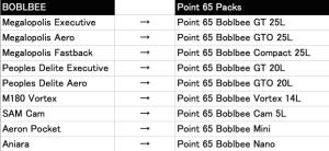 BOBLBEE_Point65